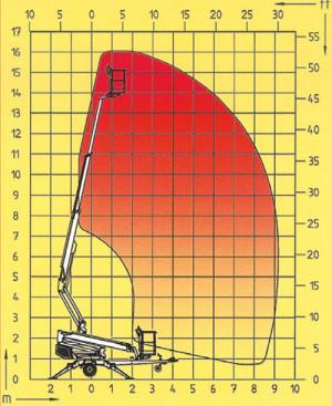 DINO-160XT-Tilhengermontert-teleskoplift-16m